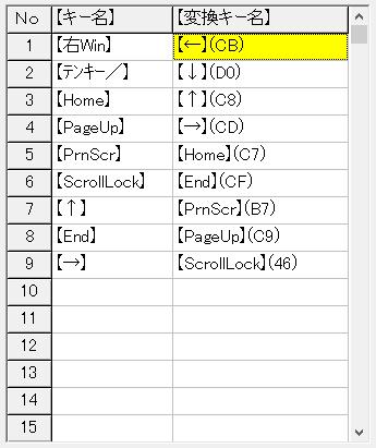KeySwapで設定した表