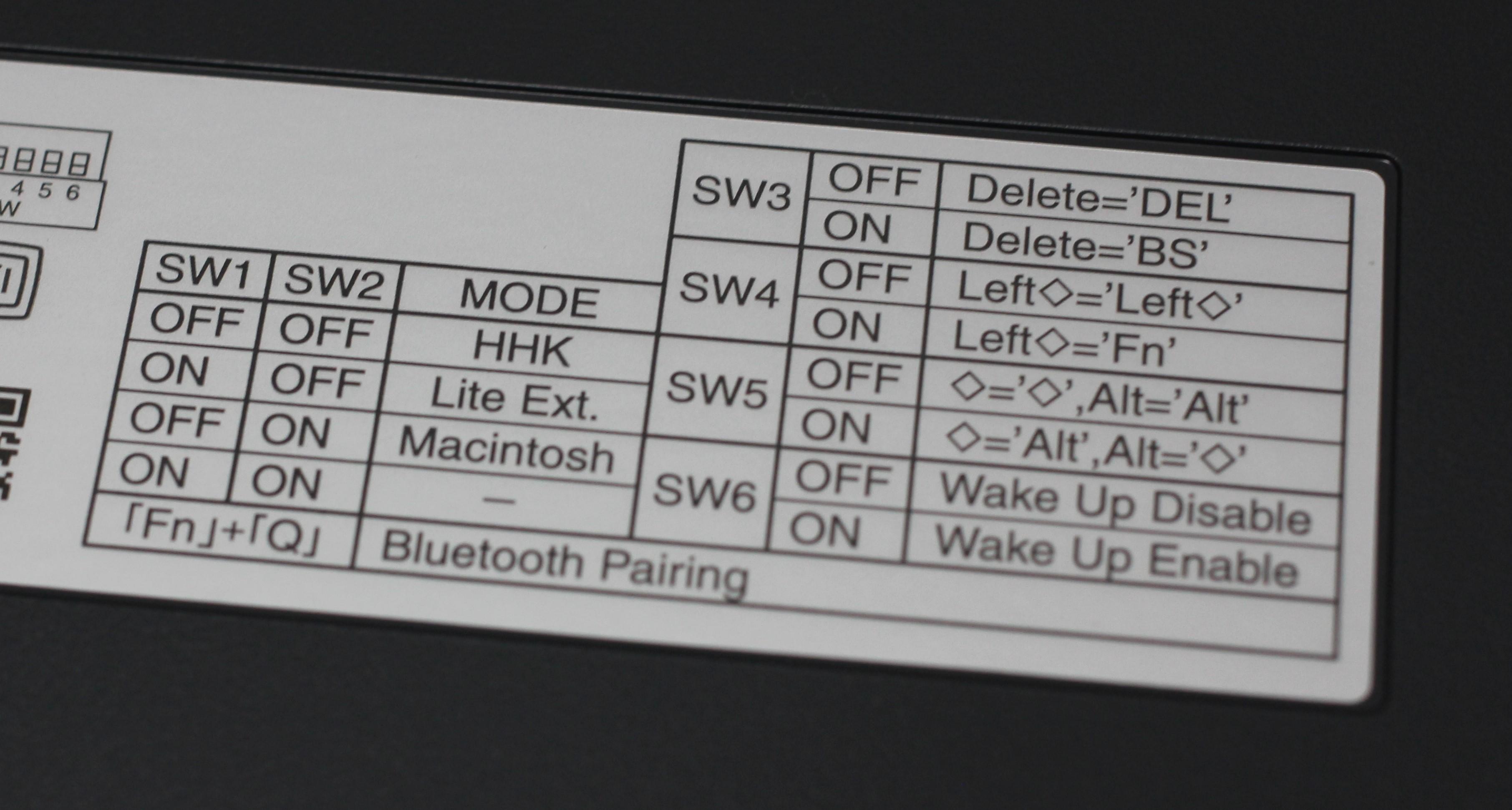 DIPスイッチ設定表